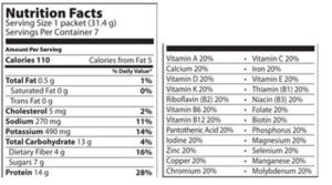 Medifast Nutrition Facts