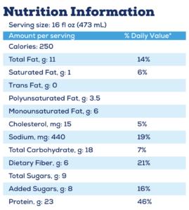 Glucerna Shake Nutrition Facts