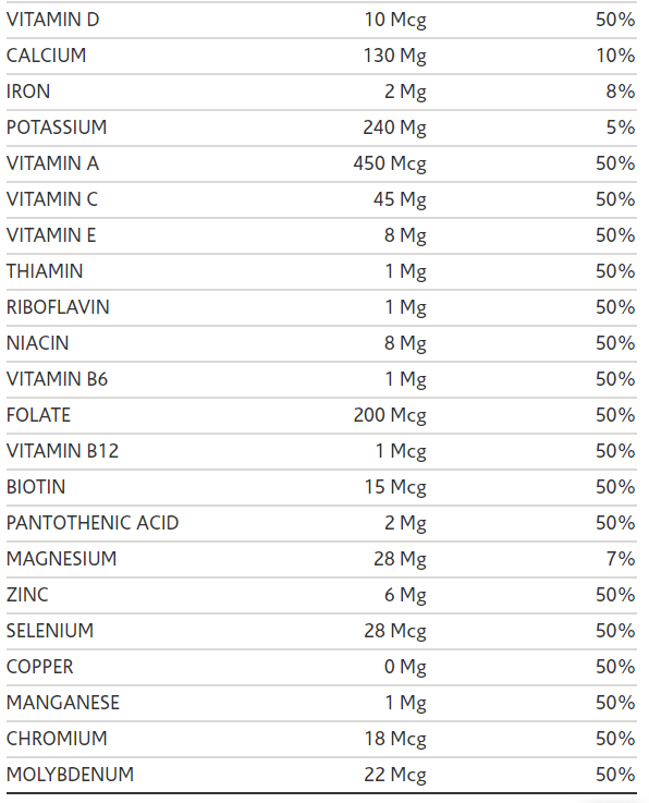 Ctrl Vitamins and Minerals